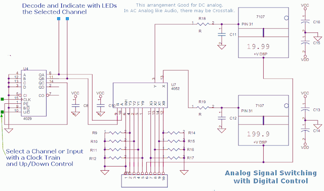 Mixed and Interface Circuits