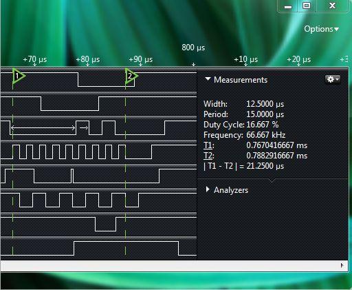 Saleae Logic - PC based Logic Analyzer