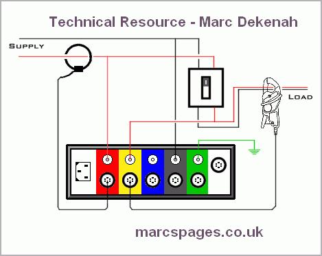Technical Resource - Marc Dekenah