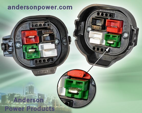 Anderson Power Products - Specialized Connectors
