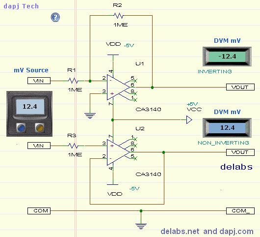 Buffer Unity Gain Amp - Op-Amp Designs