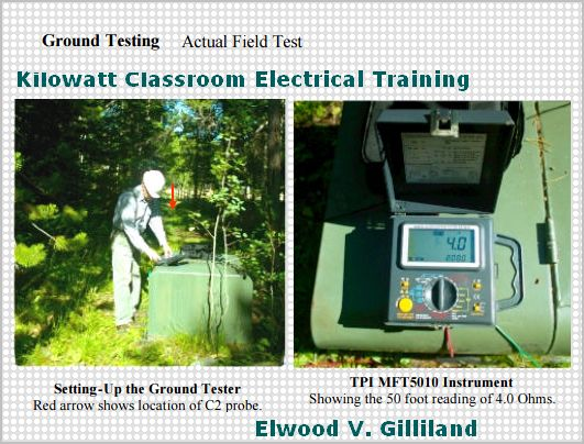 Kilowatt Classroom Electrical Training